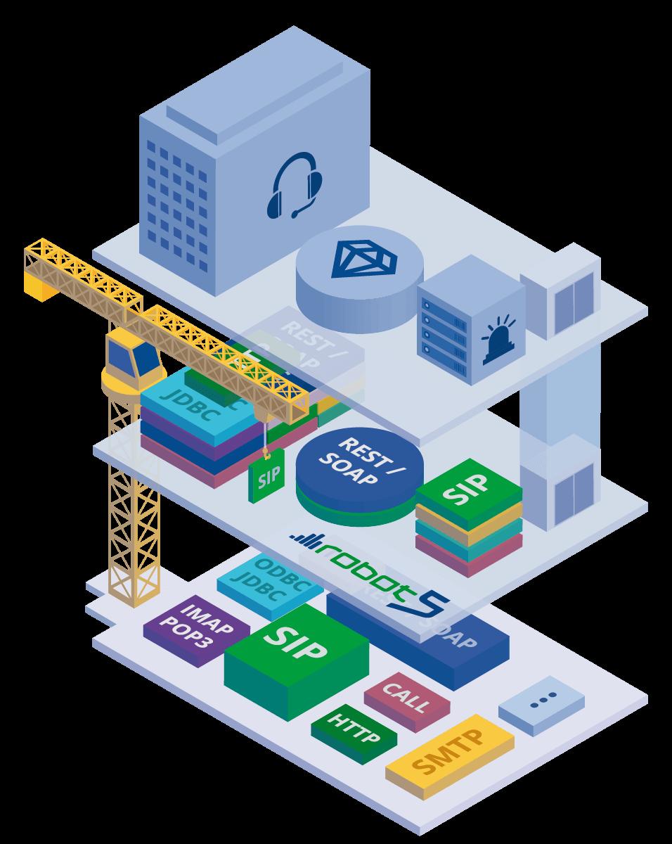 robot5 Plattform-Grafik: Stellen Sie aus verschiedenen Bausteinen Ihre eigene Applikation zusammen